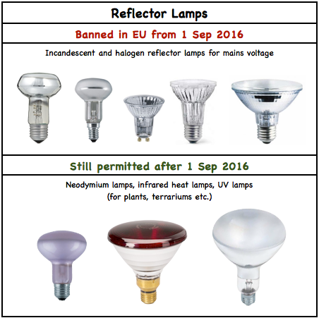 lichtisleven-2016-09-06-banned-3-reflector-lamps