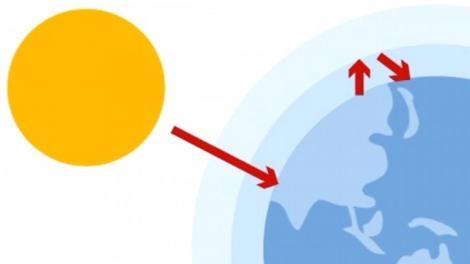 lichtisleven-2016-11-23-leugen-gloeilampenverbod-opwarming-aarde
